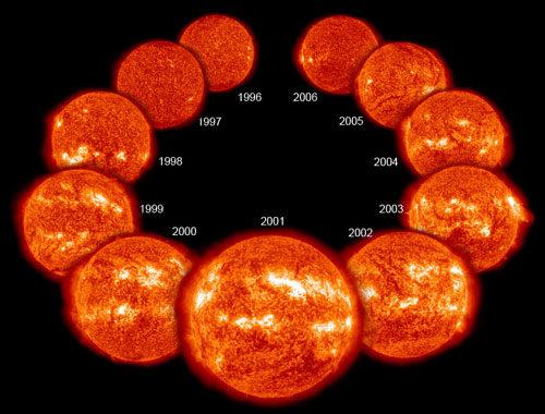 444719main_Solar-Cycle_med