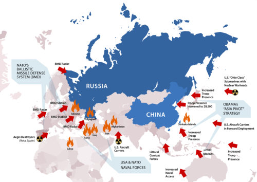 US-instigated conflicts — and ballistic missile systems — encircle Europe and Asia.