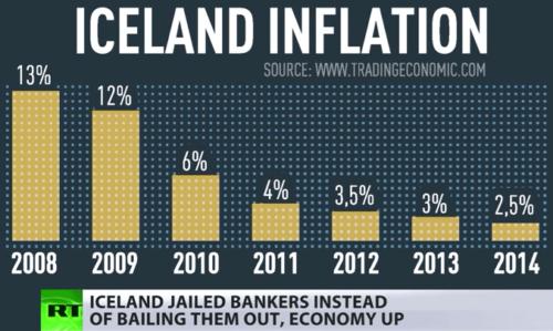 Iceland-Jails-Bankers