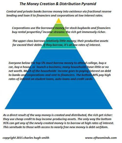 wealth-money-pyramid2