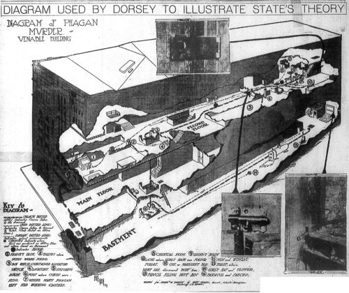 Diagram of the National Pencil Company building, where the murder took place