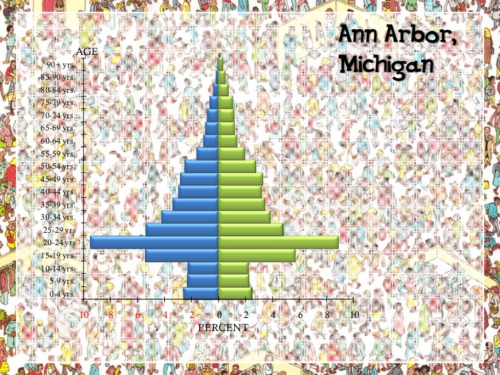 Ann-Arbor-Michigan