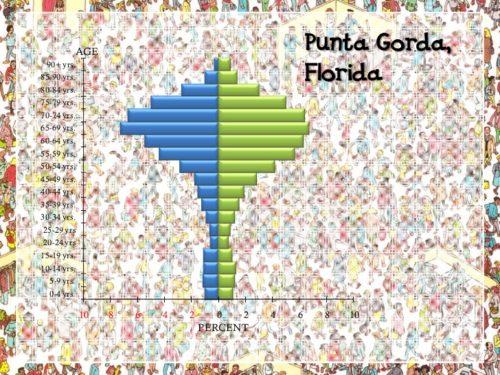 Punta-Gorda-Florida